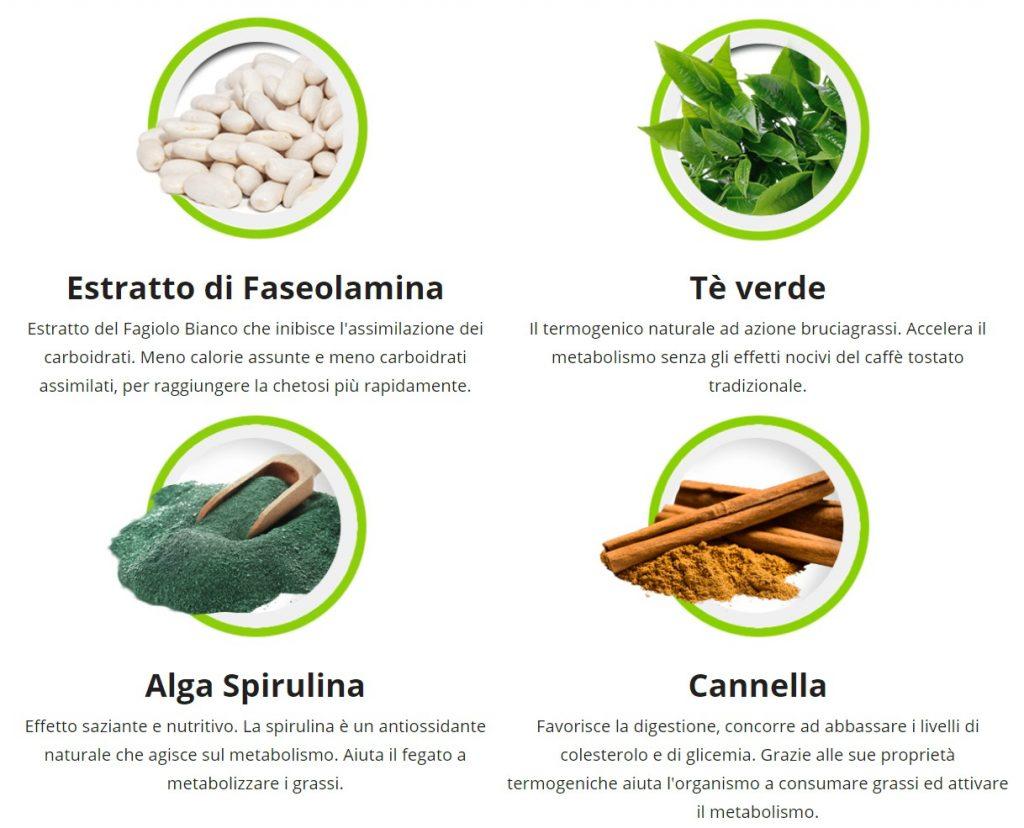 Ingredienti e Composizione